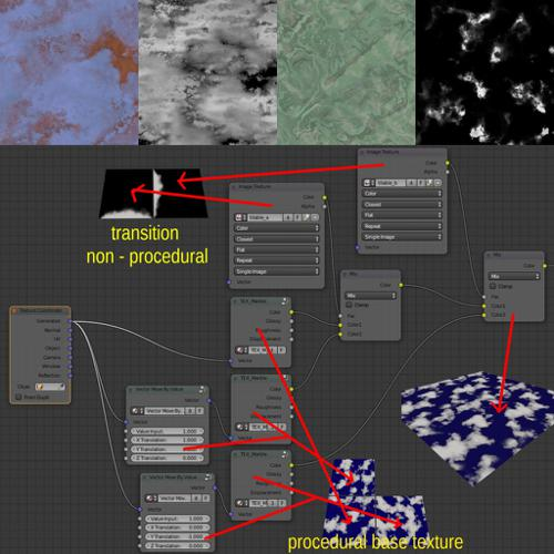 procedural tilable textures preview image