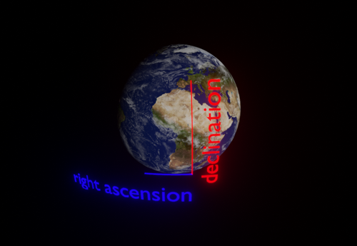 Right Ascension/Declination Visualization preview image